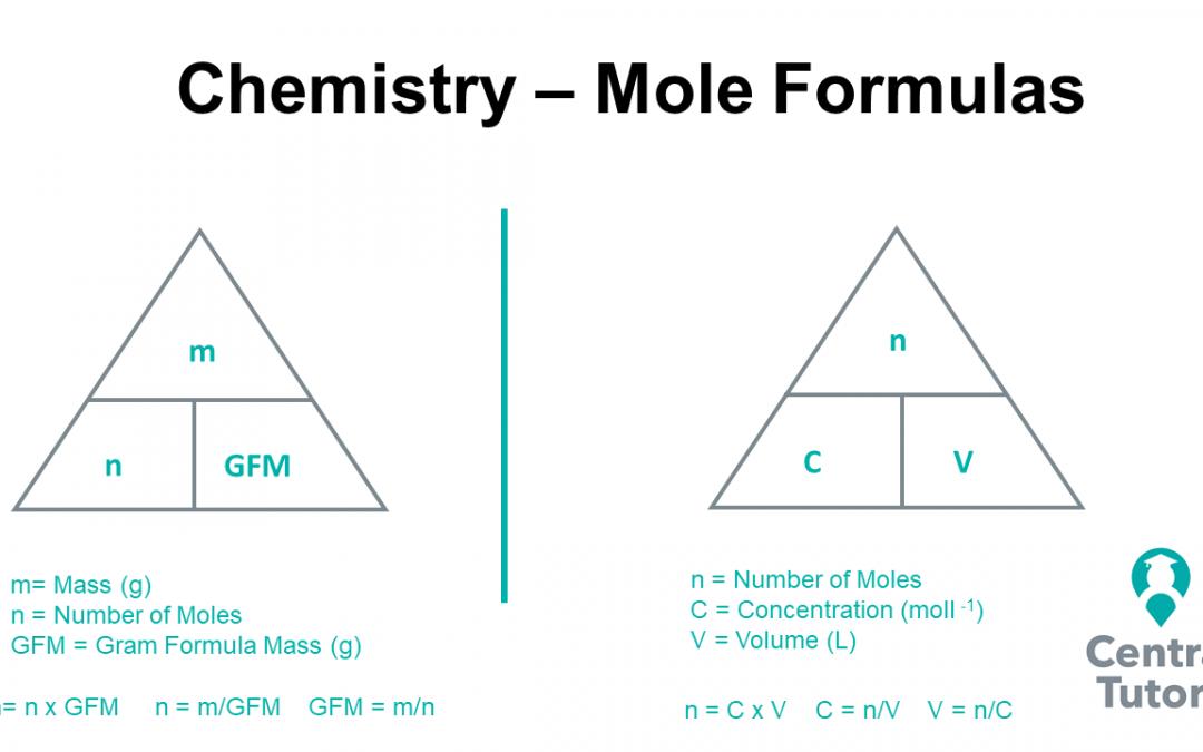 Mole Calculations Explained – Formula mass and mole calculations